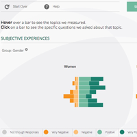 Data-Viz-icon