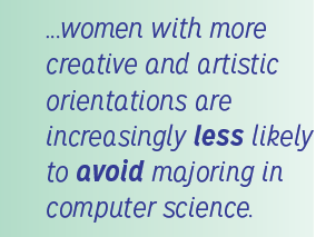 Women with more creative and artistic orientations
