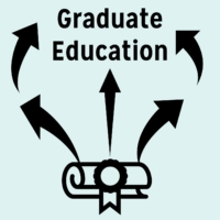 Arrows leading from a diploma to graduate education