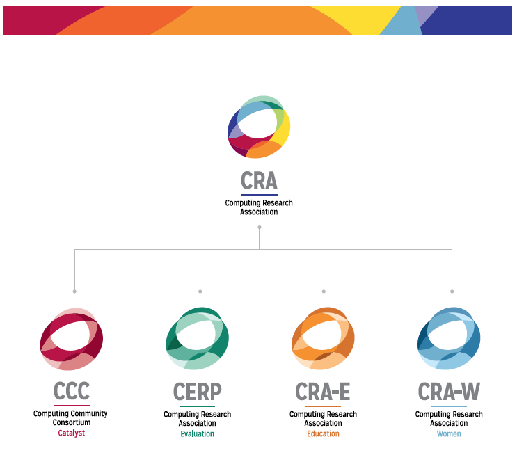 CRA Committee Structure